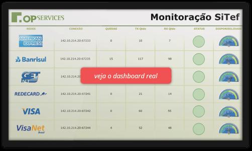 Dashboard - Monitoração de SiTef