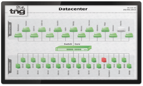 Dashboard OpMon Datacenter Case TNG