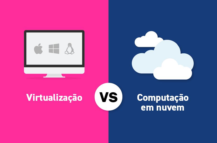 Virtualização ou computação em nuvem