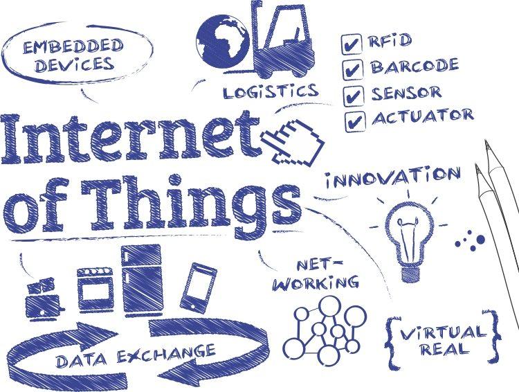Internet-das-coisas
