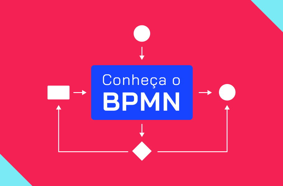 BPMN - Business Process Model and Notation