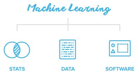 Aprendizado_de_maquinas