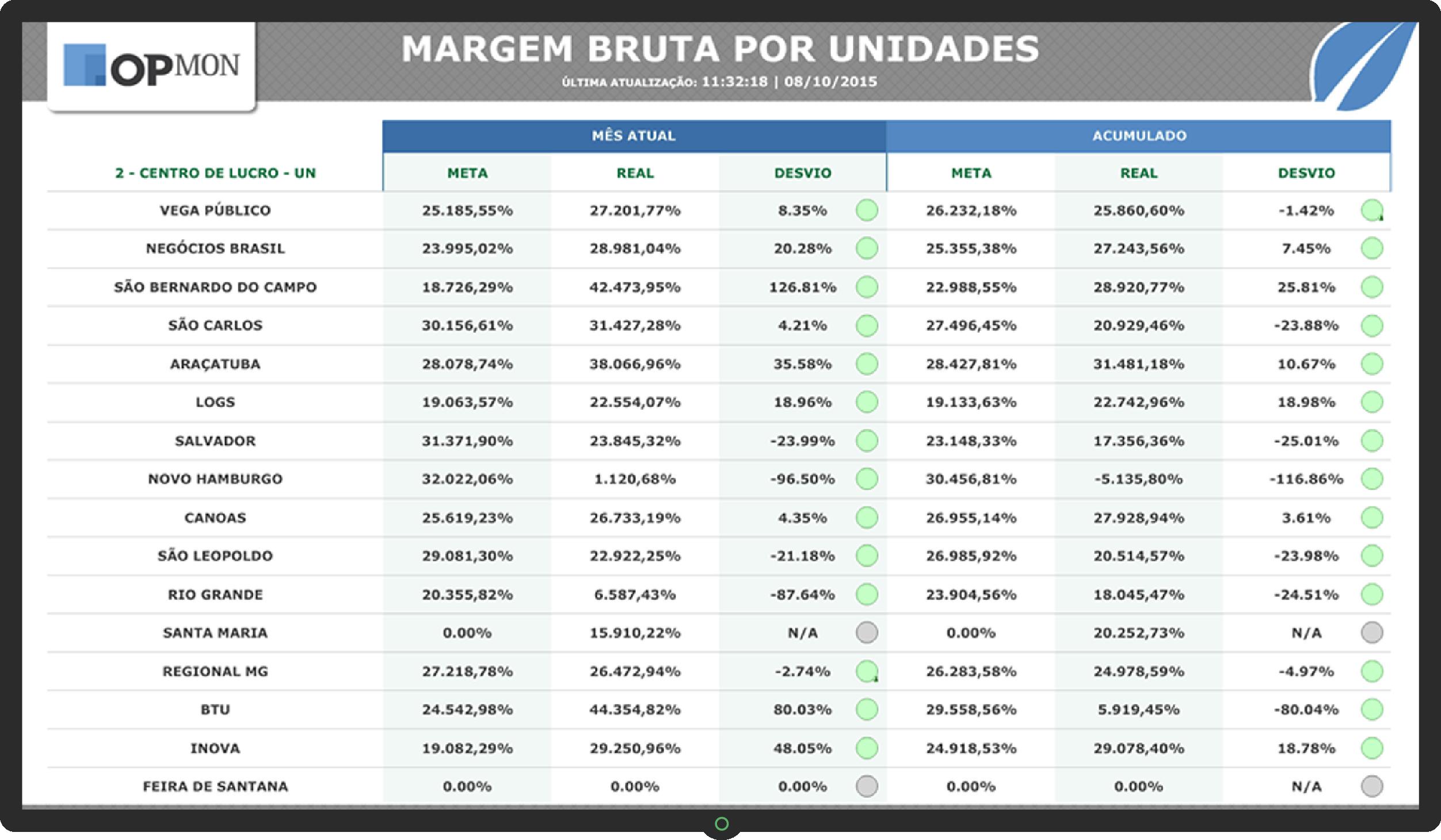 Financeiro_MargemBruta