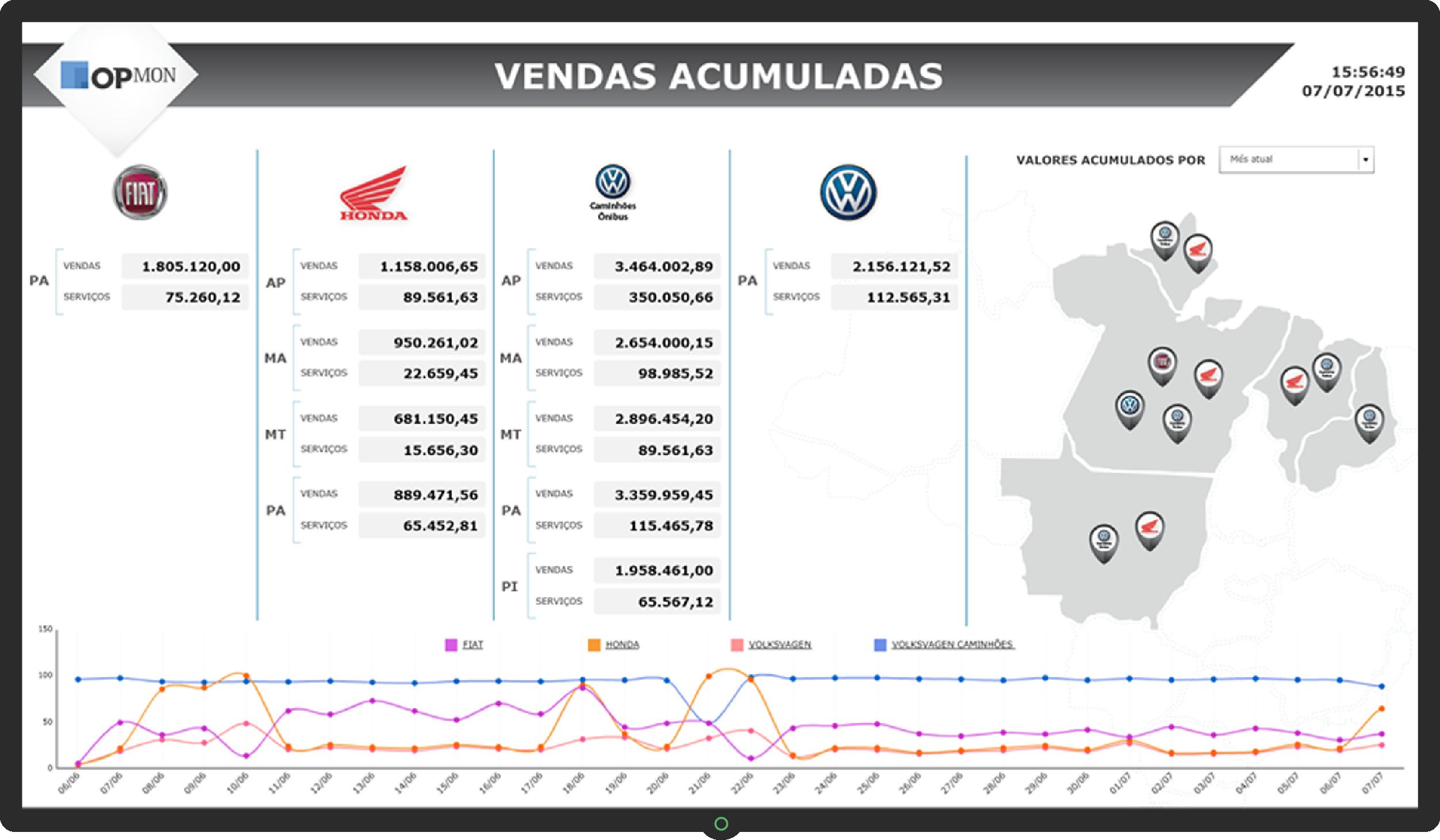 Dashboard de Marketing - Vendas de produtos por unidade