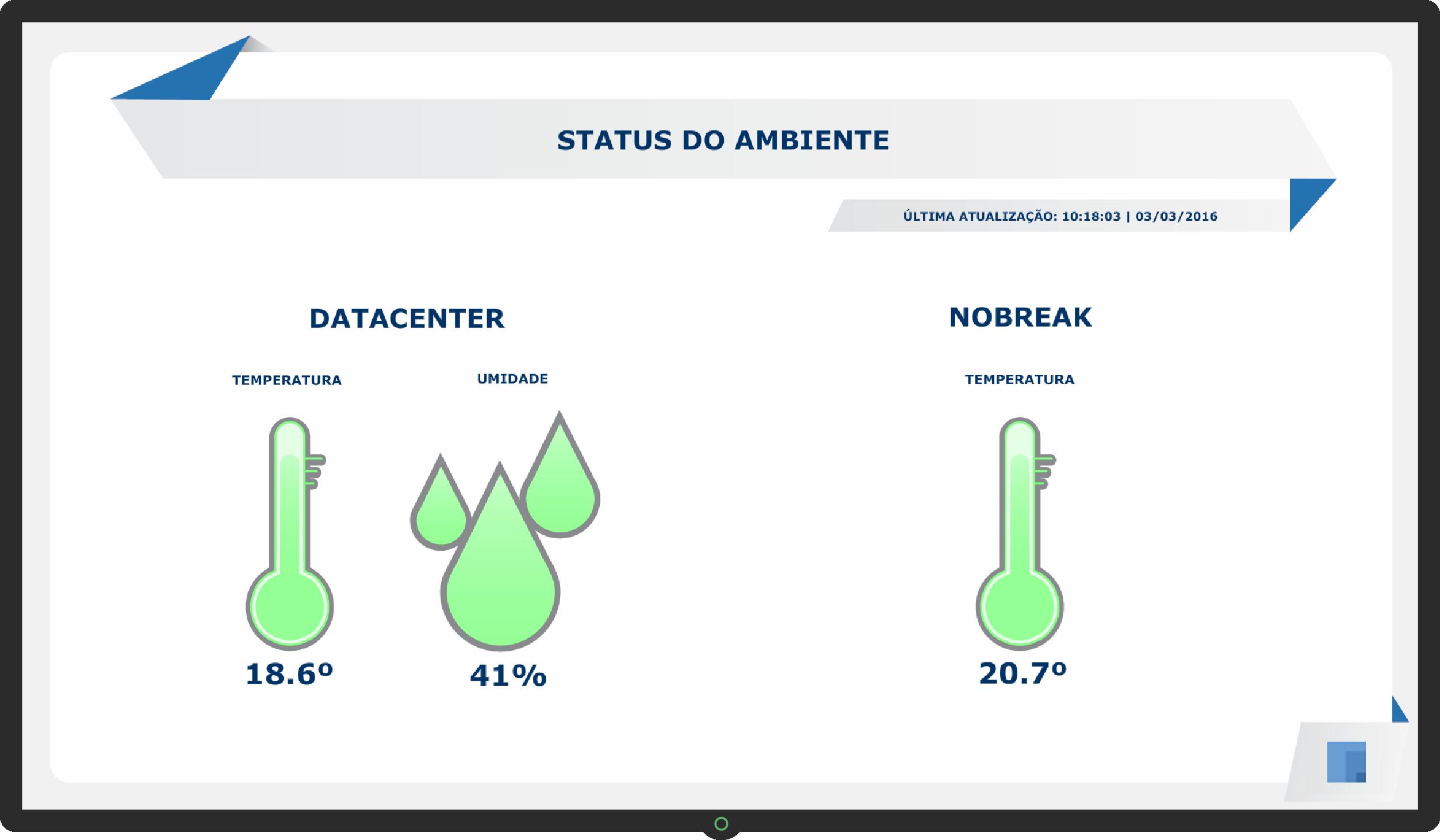 IOT - Monitoramento de Datacenter
