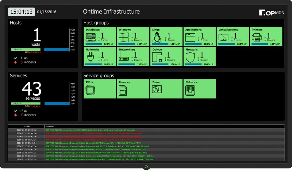 Dashboard de Monitoramento de Infraestrutura de TI - NOC