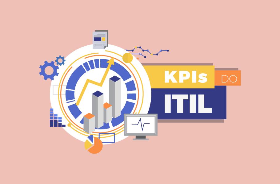 Gerenciamento de Disponibilidade - KPIs do ITIL