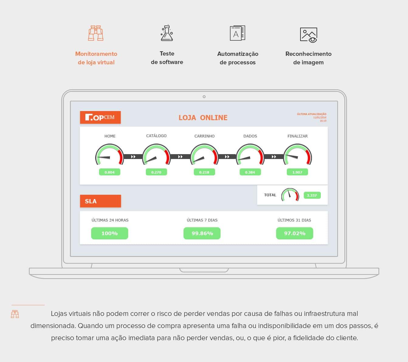 OpCEM - Monitoramento da Experiência do Usuário