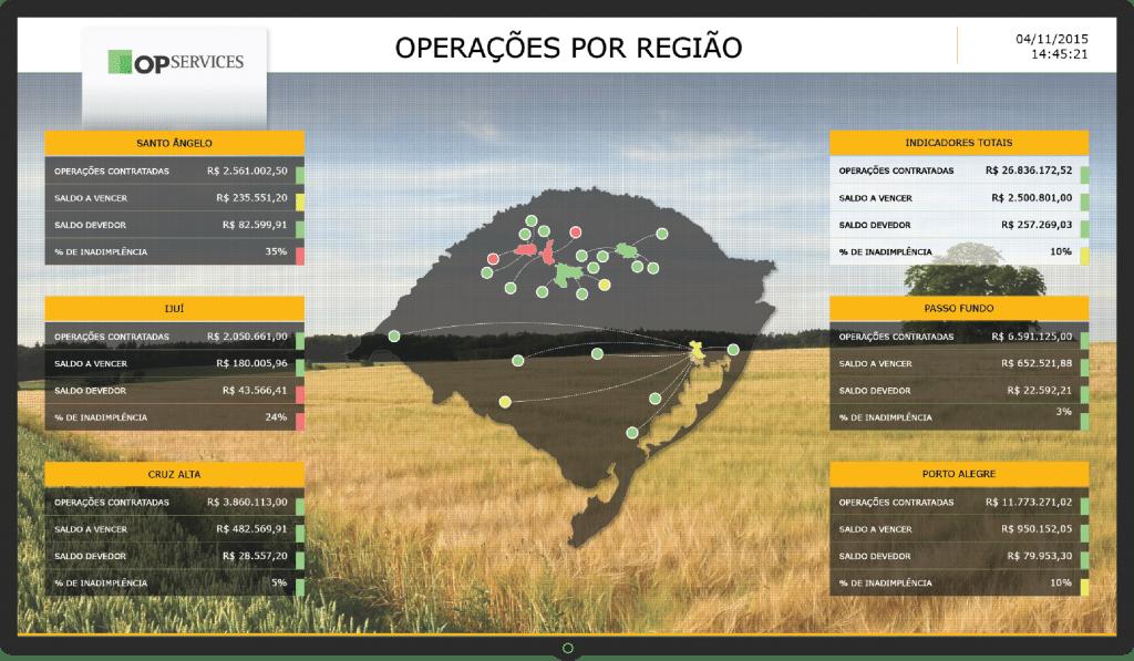 Dahsboard Operacao por região