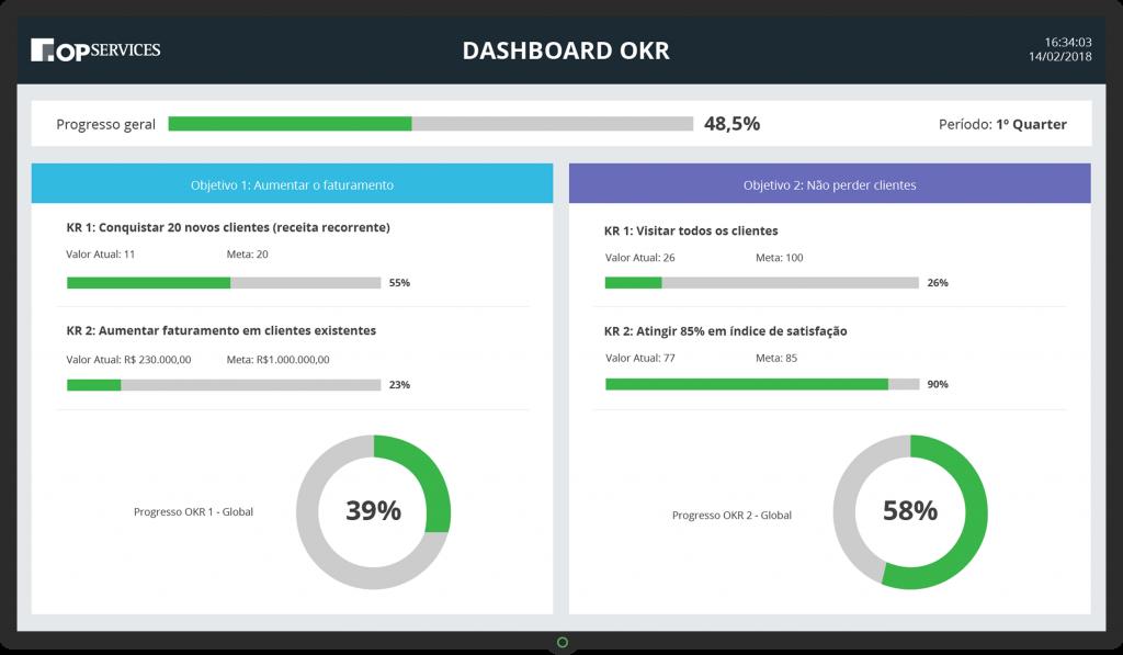 Dashboard Estratégico - OKR