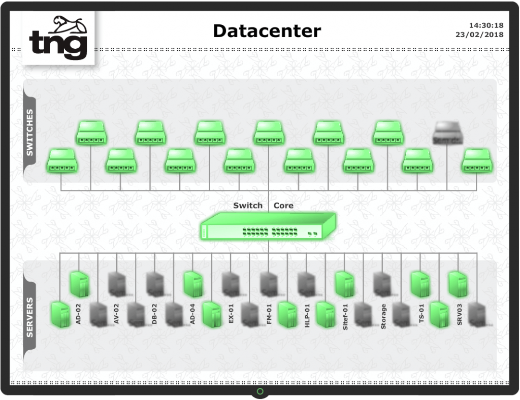 Dashboard Datacenter - TNG