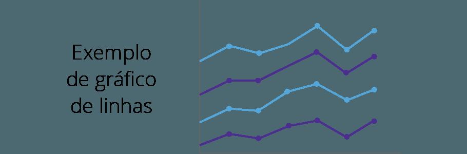 Exemplo de Grafico de linhas