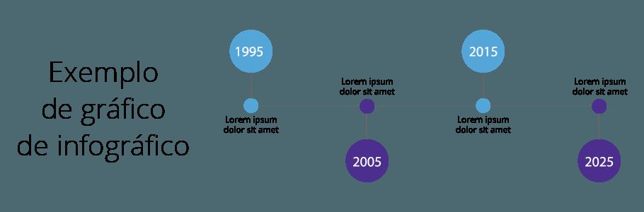 Exemplo de Grafico Infográfico