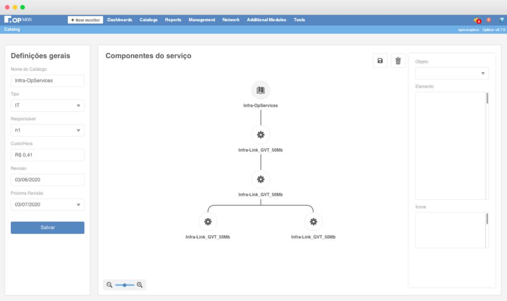 Monitoramento de Causa Raiz - Mapa de Dependências