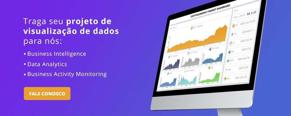 Dashboards Customizados - Projeto de Visualização de Dados